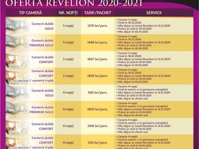 REVELIONUL 2020 – 2021
